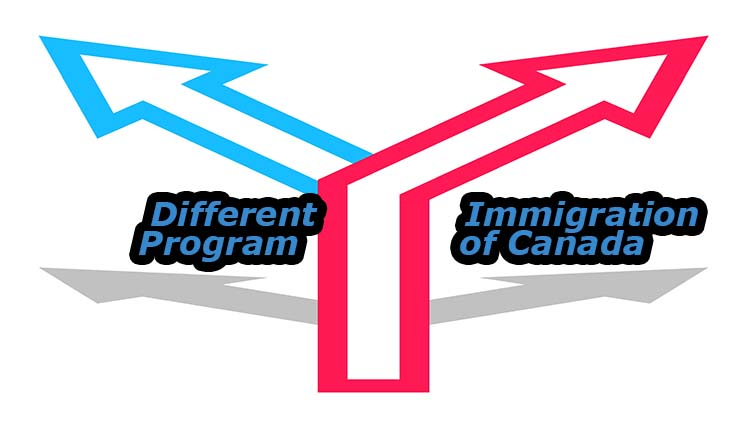 What is the IELTS score Requirement in different Immigration Programs of Canada?
