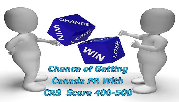 What are the chances of Getting Canadian PR with CRS Score 400-450?