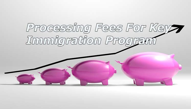 Canadian Province Quebec has increased Processing fees for Key Immigration Programs by 0.74 percent