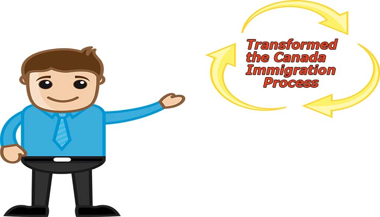 The Express Entry System – Find out how it transformed the whole Canadian Immigration Process