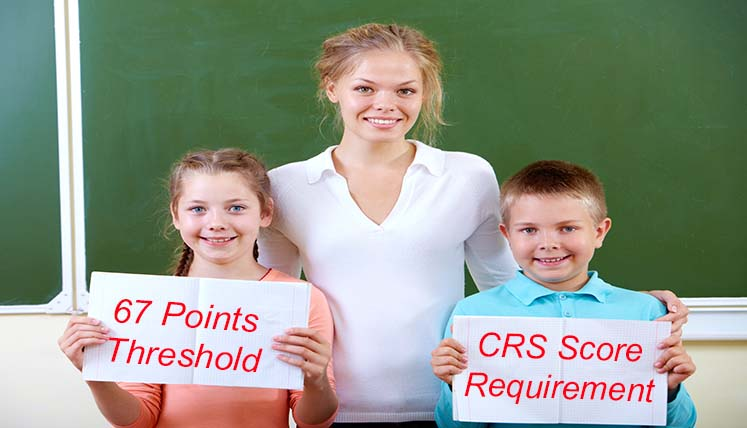 Express Entry System- Find the Different between 67 Points Threshold & CRS Score Requirement for ITA