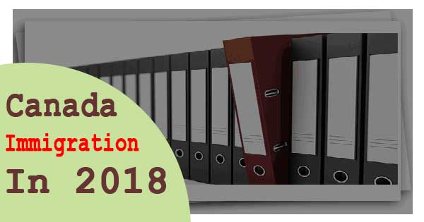 How to prepare your Immigration file to Apply Canada PR in 2018