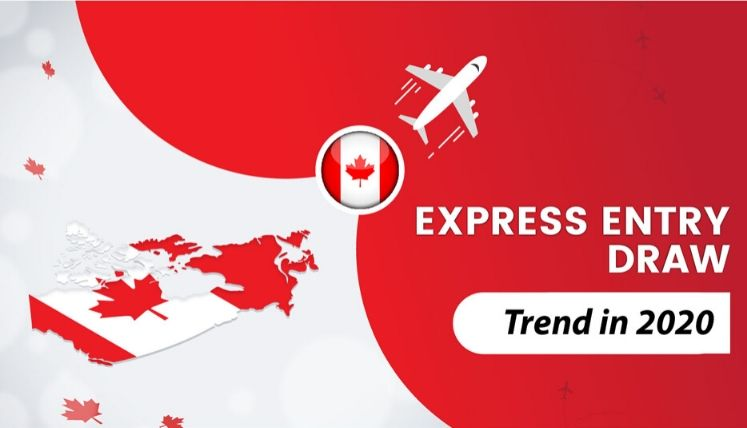Express Entry Draw Trend in 2020