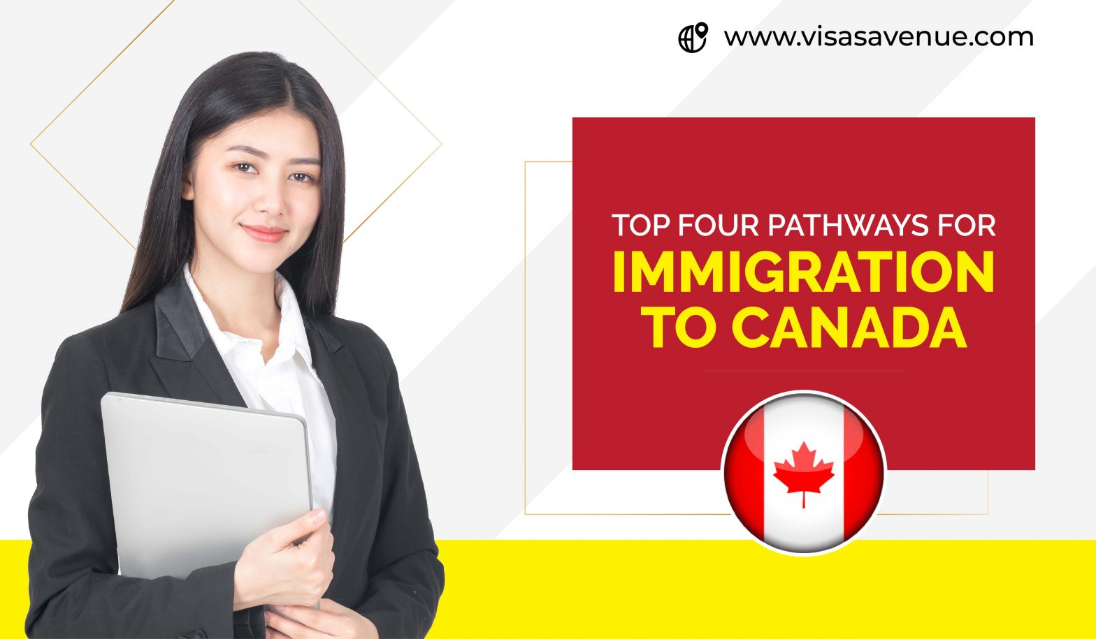 Top Four Pathways for Immigration to Canada