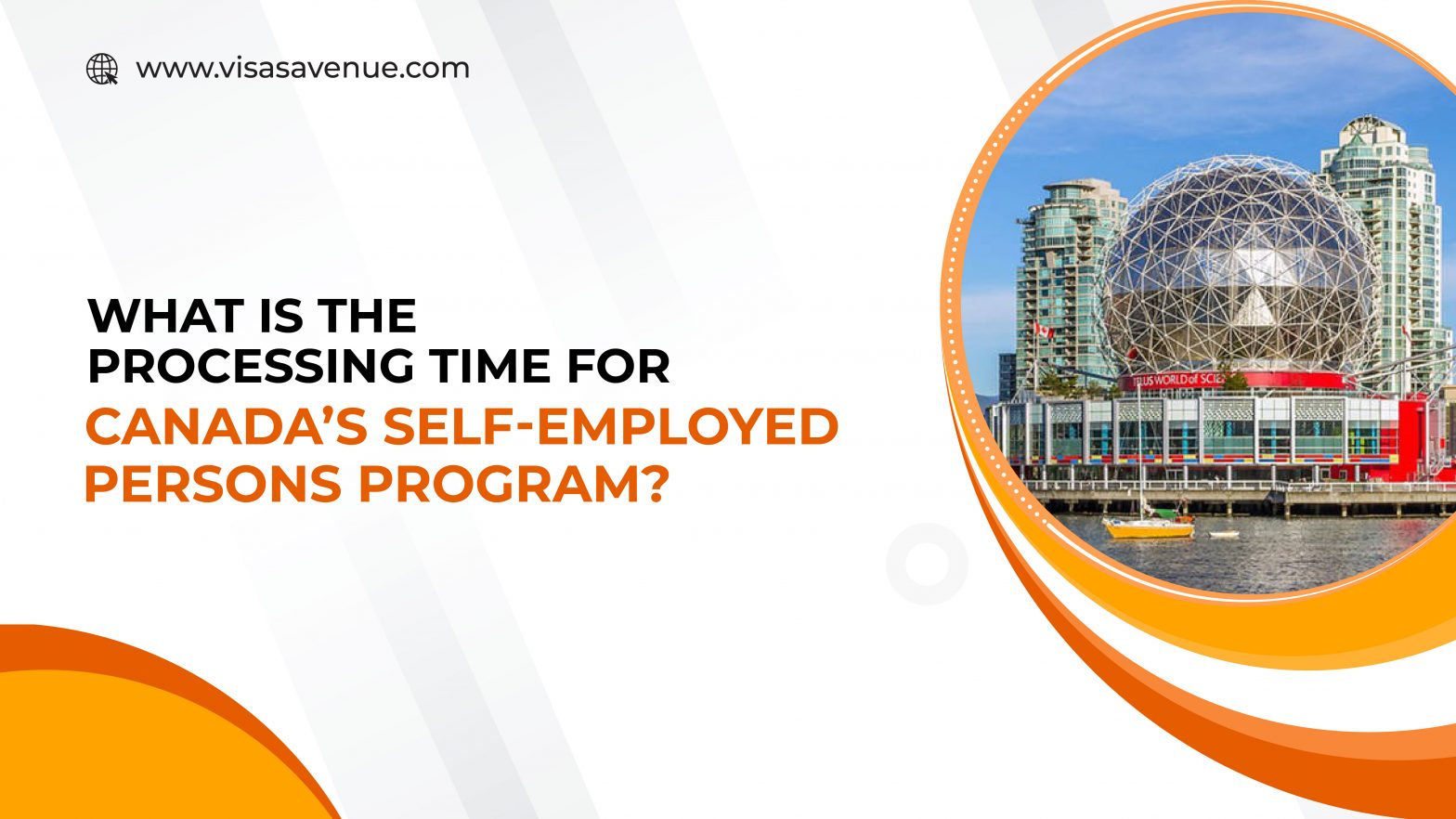 What is the processing time for Canada's Self-Employed Persons Program?